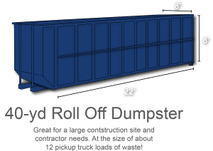 40 yard roll off dumpster rental